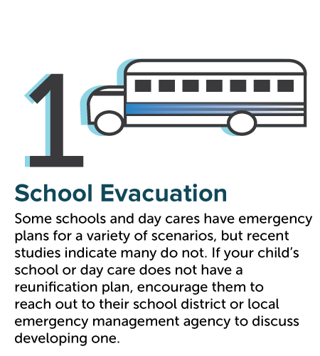 Know your child's school and day care emergency evacuation and reunification plans. Some schools and day cares have emergency plans for a variety of scenarios, but recent studies indicate many do not. If your child's school or day care does not have a reunification plan, encourage them to reach out to their school district or local emergency management agency to discuss developing one.