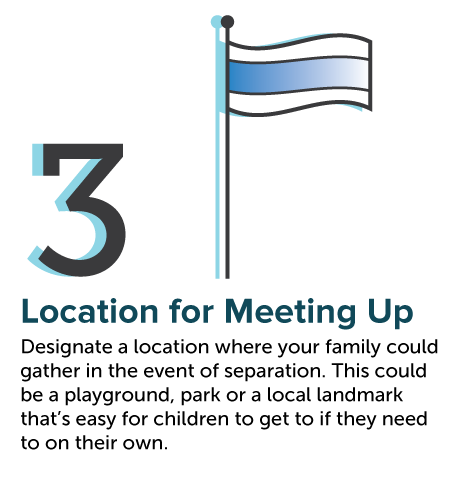 Designate a location where your family could gather in the event of separation. This could be a playground, park or a local landmark that's easy for children to get to if they need to on their own.